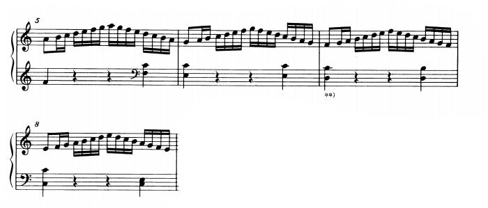 モーツァルトピアノソナタ16主題1-2