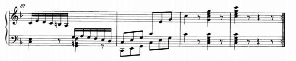モーツァルトピアノソナタ12終止